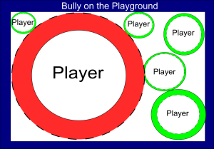 Bully on the Playground Color 300x209 WorkSpace Model of Influence