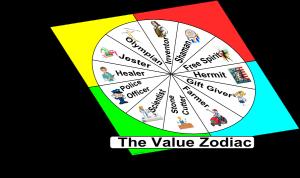 Value Zodiac Framed 300x178 Testimonials